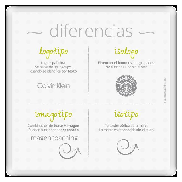 imagencoaching_blog_logos-diferencias1