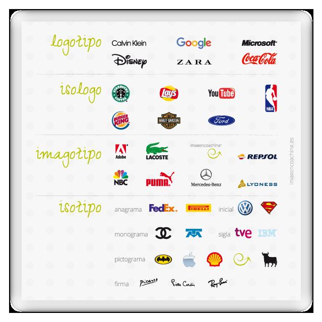imagencoaching_blog_logos-diferencias2